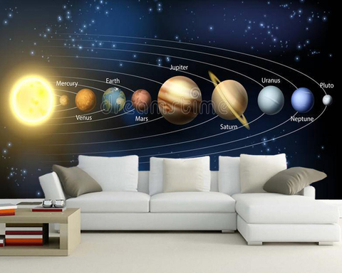 Buy Papel De Parede Sun And Planets Of The Solar System 3d Wallpaper Mural Sofa Tv Wall Children Bedroom Wall Papers Home Decor In The Online Store Shao Feng Store At A Price