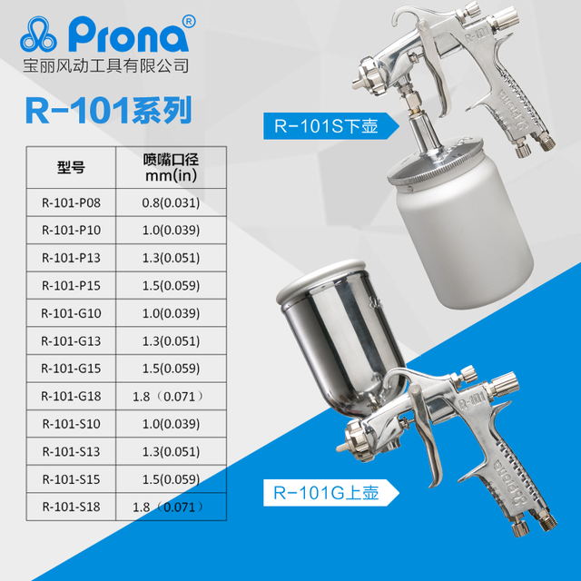 Prona R-101 manual spray gun with cup, free shipping, R101, 0.8 1.0 1.3 1.5 1.8mm nozzle to choose, HVLP painting gun, car paint