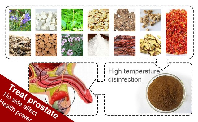 Prostatitis Cure! Natural Traditional Chinese Medicine Herbs Extraction to Cure Prostatitis Effectively without Side Effect