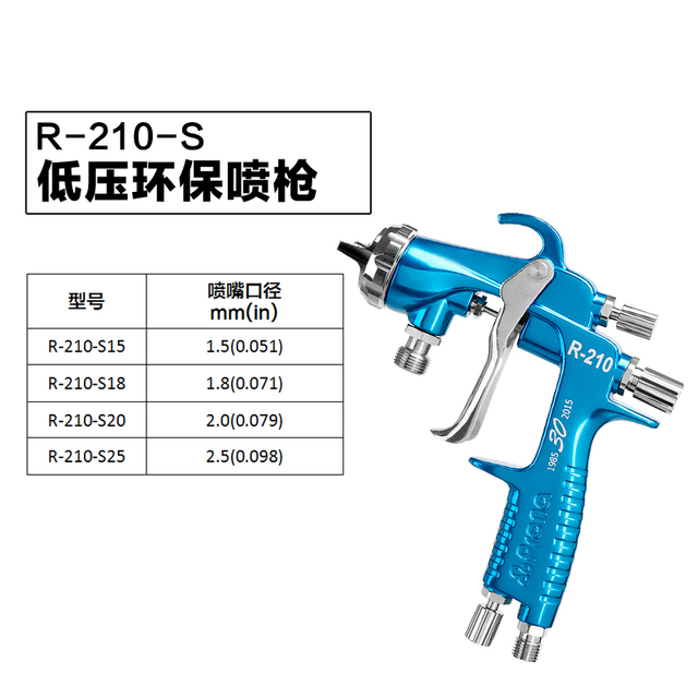 Prona R-210 Spray Gun, gravity,sunction,pressure feed type to choose, R210 painting gun,free shipping, with plastic cup