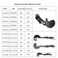 Bafang BBSHD 48V 52V 1000W 30A 13T Controller Electric Bike Controller for Mid Drive Crank Engine Kits with Gear Sensor